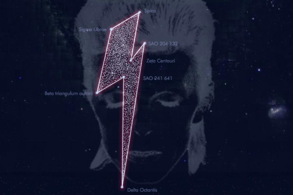 bowie-stardust